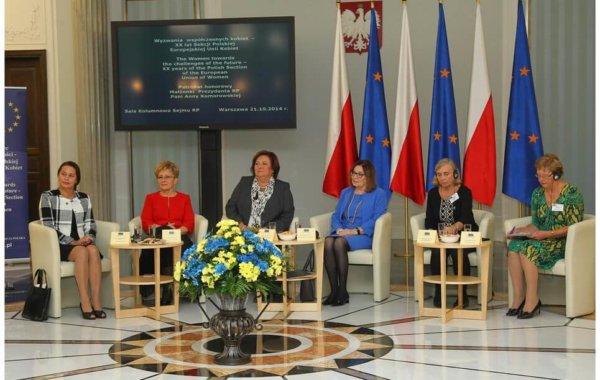 XX-lecie Europejskiej Unii Kobiet